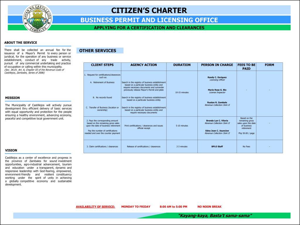 BPLO Citizen Charter other servies
